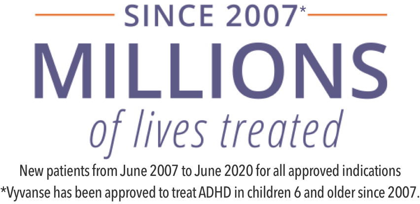 Icon stating millions of lives treated with Vyvanse® since 2007
